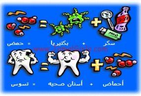 الاسنان ومشاكلها