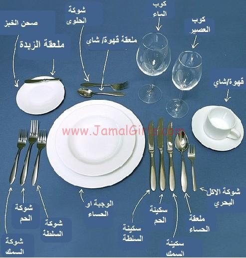 فن اتيكيت تحضير مائدة الطعام العامة جمال الفتيات Jamal Girls