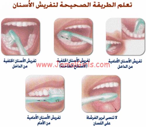 الطريقة الصحيحة لتنظيف الأسنان والعناية بهم